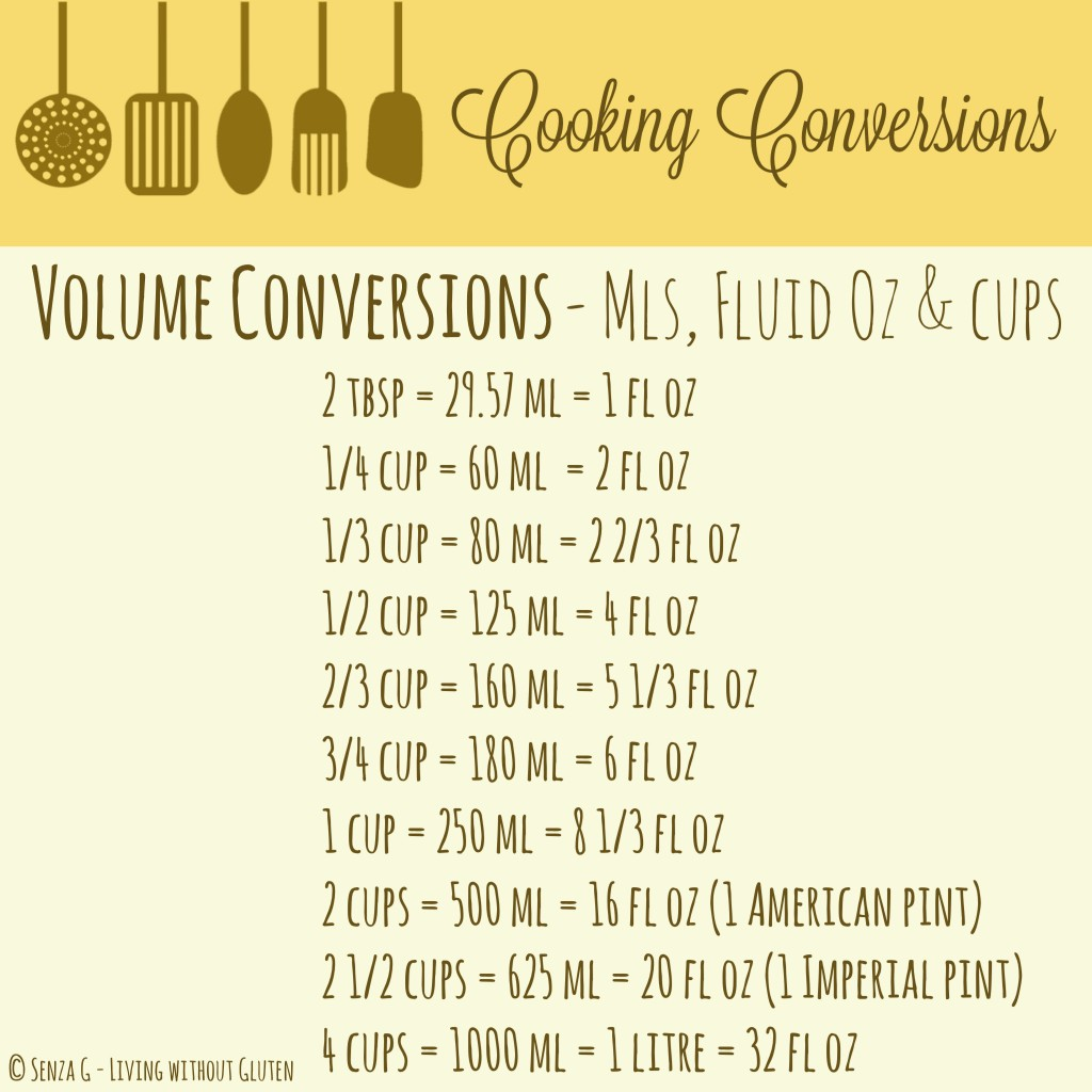 Conversion chart from grams to cups image collections free any conversion chart grams to cups flour sugar conversion printable conversions senza g nvjuhfo image collections nvjuhfo Image collections